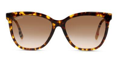 Detta bör du tänka på när du väljer solglasögon
